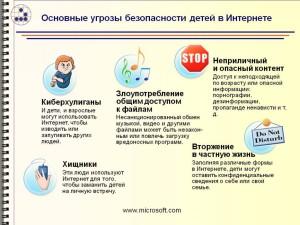 Основные опасности в сети Интернет
